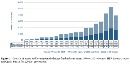 Hedge-fund-assets_2