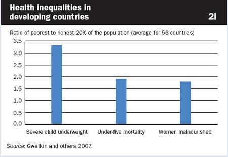 Health_inequality