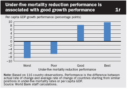 Mortality_and_growth