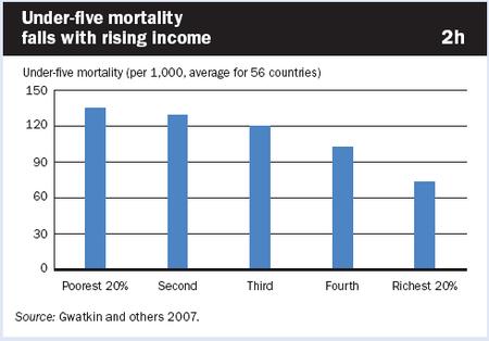 Mortality_income2