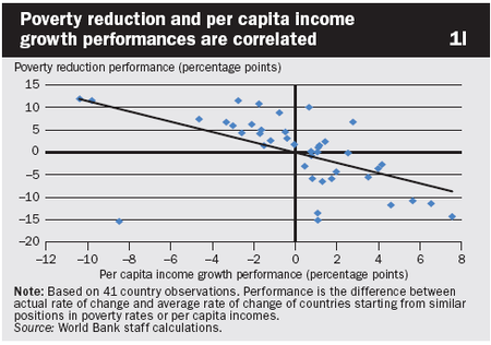 Poverty_reduction