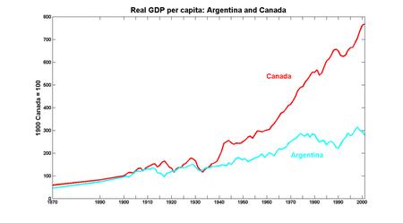 Canada_v_argentina